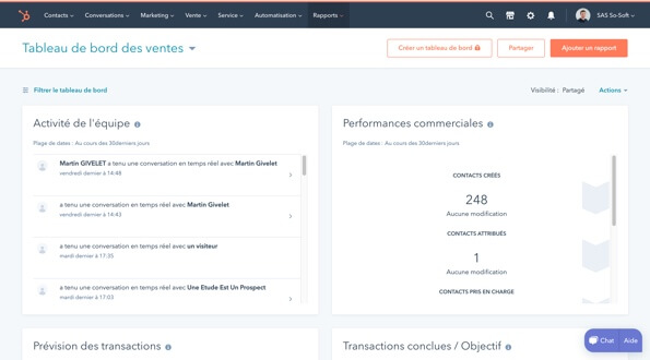 Capture du dashboard de Hubspot